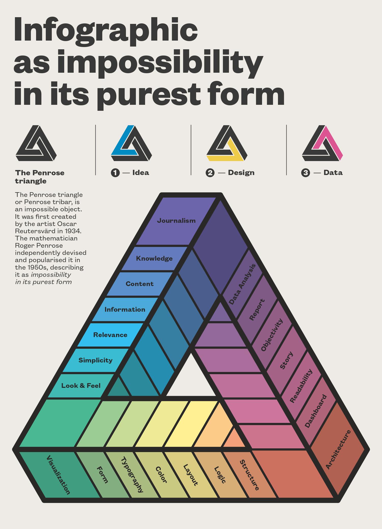 Francesco Franchi – Infographics. A Visual Definition